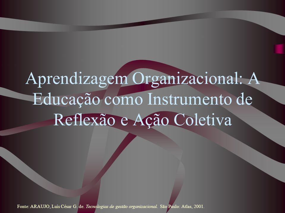 Aprendizagem Organizacional: A Educação como Instrumento de Reflexão e Ação Coletiva Fonte: ARAUJO, Luis César G. de. Tecnologias de gestão organizaci