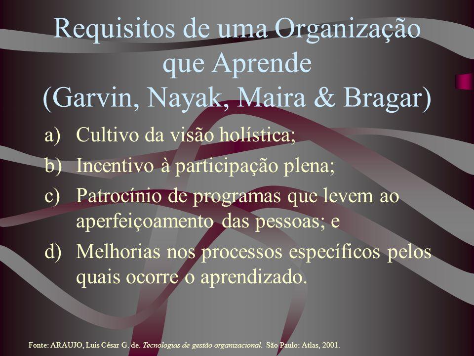 Requisitos de uma Organização que Aprende (Garvin, Nayak, Maira & Bragar) a)Cultivo da visão holística; b)Incentivo à participação plena; c)Patrocínio
