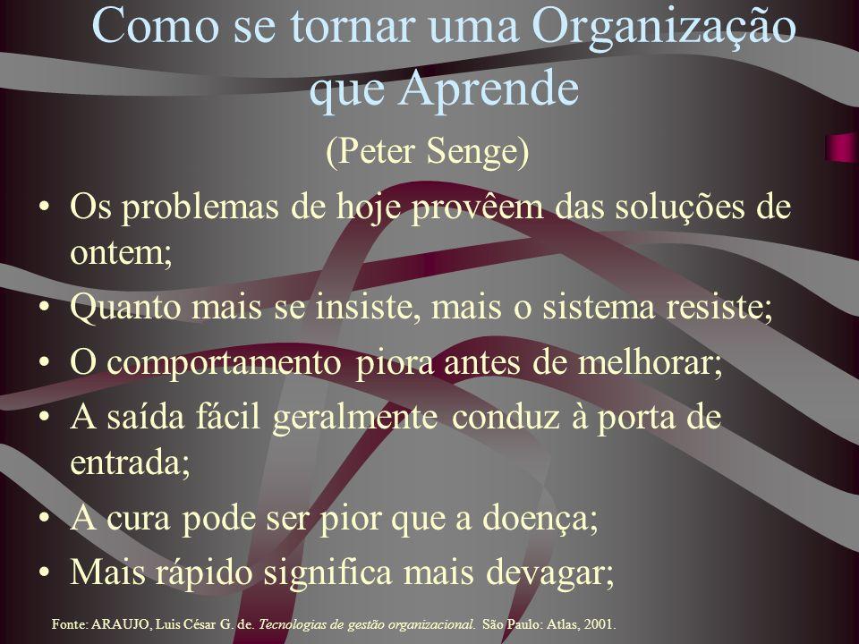 Como se tornar uma Organização que Aprende (Peter Senge) Os problemas de hoje provêem das soluções de ontem; Quanto mais se insiste, mais o sistema re