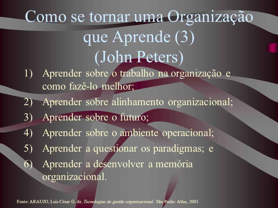 Como se tornar uma Organização que Aprende (3) (John Peters) 1)Aprender sobre o trabalho na organização e como fazê-lo melhor; 2)Aprender sobre alinha