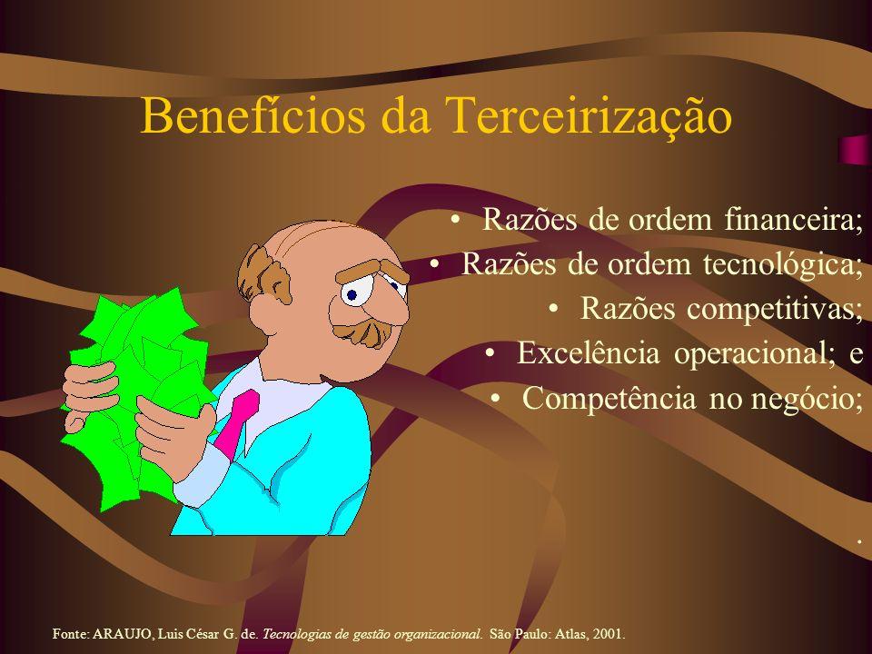 Benefícios da Terceirização Razões de ordem financeira; Razões de ordem tecnológica; Razões competitivas; Excelência operacional; e Competência no neg
