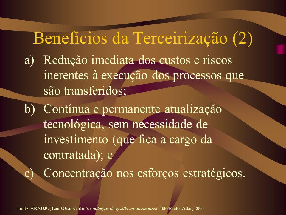 Benefícios da Terceirização (2) a)Redução imediata dos custos e riscos inerentes à execução dos processos que são transferidos; b)Contínua e permanent