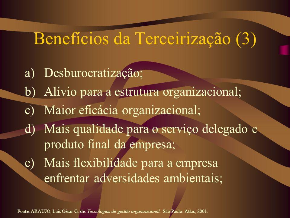 Benefícios da Terceirização (3) a)Desburocratização; b)Alívio para a estrutura organizacional; c)Maior eficácia organizacional; d)Mais qualidade para