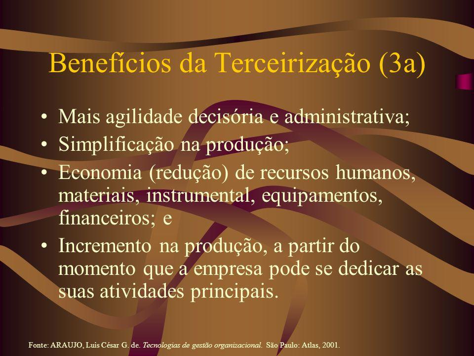 Benefícios da Terceirização (3a) Mais agilidade decisória e administrativa; Simplificação na produção; Economia (redução) de recursos humanos, materia