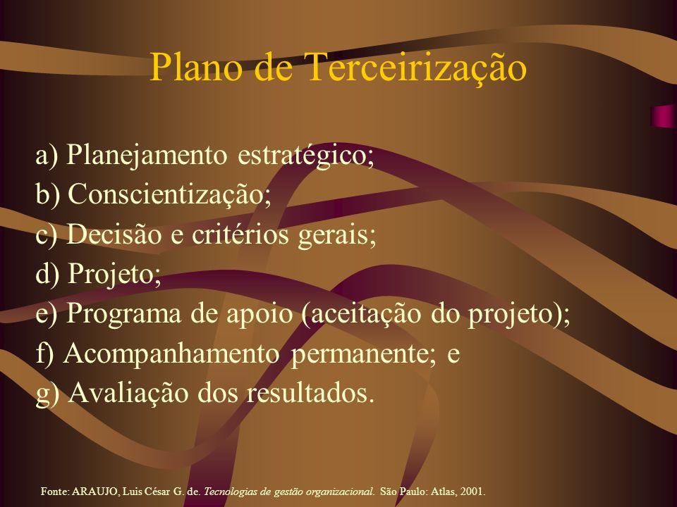 Plano de Terceirização a) Planejamento estratégico; b) Conscientização; c) Decisão e critérios gerais; d) Projeto; e) Programa de apoio (aceitação do