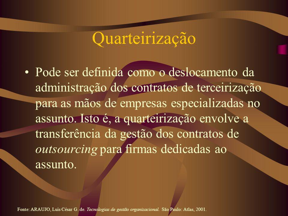 Quarteirização Pode ser definida como o deslocamento da administração dos contratos de terceirização para as mãos de empresas especializadas no assunt