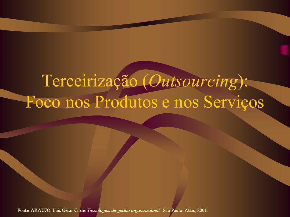 Terceirização (Outsourcing): Foco nos Produtos e nos Serviços Fonte: ARAUJO, Luis César G. de. Tecnologias de gestão organizacional. São Paulo: Atlas,