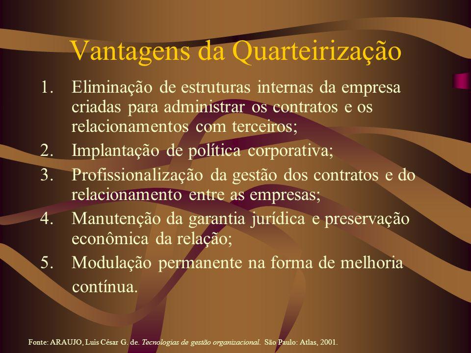 Vantagens da Quarteirização 1.Eliminação de estruturas internas da empresa criadas para administrar os contratos e os relacionamentos com terceiros; 2