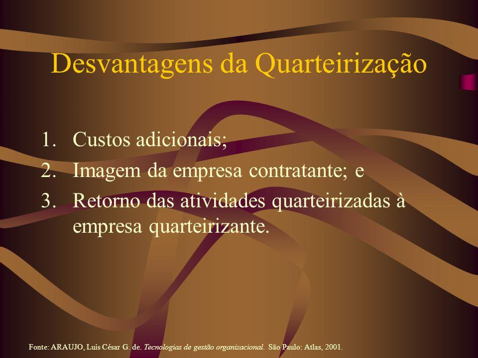 Desvantagens da Quarteirização 1.Custos adicionais; 2.Imagem da empresa contratante; e 3.Retorno das atividades quarteirizadas à empresa quarteirizant