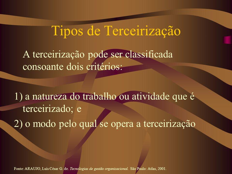 Tipos de Terceirização A terceirização pode ser classificada consoante dois critérios: 1) a natureza do trabalho ou atividade que é terceirizado; e 2)
