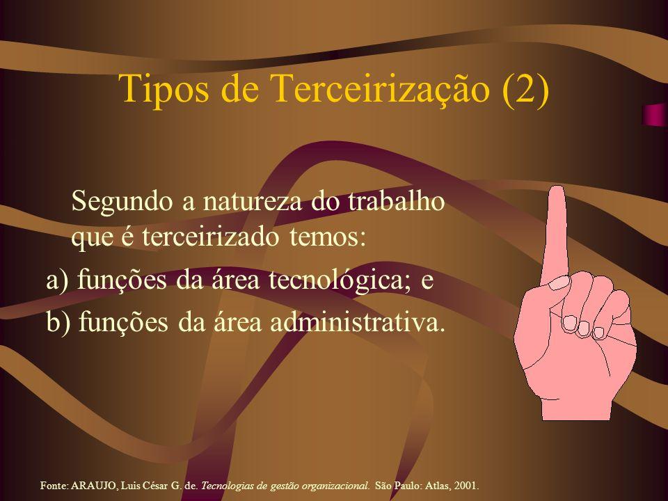 Tipos de Terceirização (3) Segundo o modo pelo qual a terceirização se opera temos: a)terceirização parcial; e b) terceirização total.