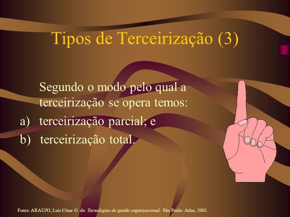 Tipos de Terceirização (3) Segundo o modo pelo qual a terceirização se opera temos: a)terceirização parcial; e b) terceirização total. Fonte: ARAUJO,