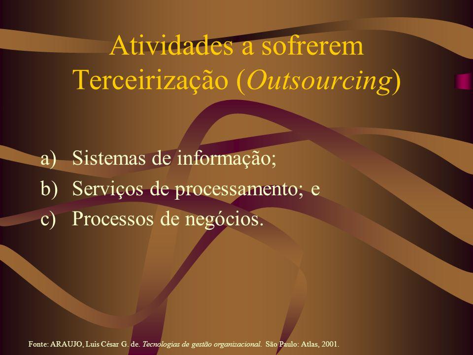 Atividades a sofrerem Terceirização (Outsourcing) a)Sistemas de informação; b)Serviços de processamento; e c)Processos de negócios. Fonte: ARAUJO, Lui