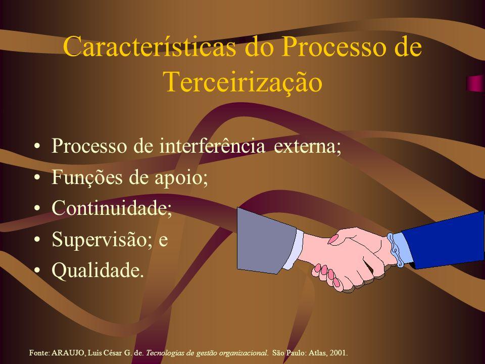 Características do Processo de Terceirização Processo de interferência externa; Funções de apoio; Continuidade; Supervisão; e Qualidade. Fonte: ARAUJO