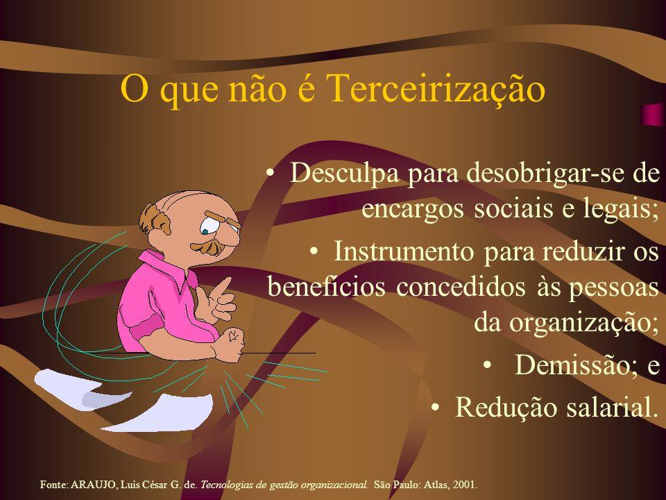 O que não é Terceirização Desculpa para desobrigar-se de encargos sociais e legais; Instrumento para reduzir os benefícios concedidos às pessoas da or