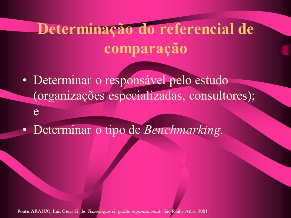 Determinação do referencial de comparação Determinar o responsável pelo estudo (organizações especializadas, consultores); e Determinar o tipo de Benc