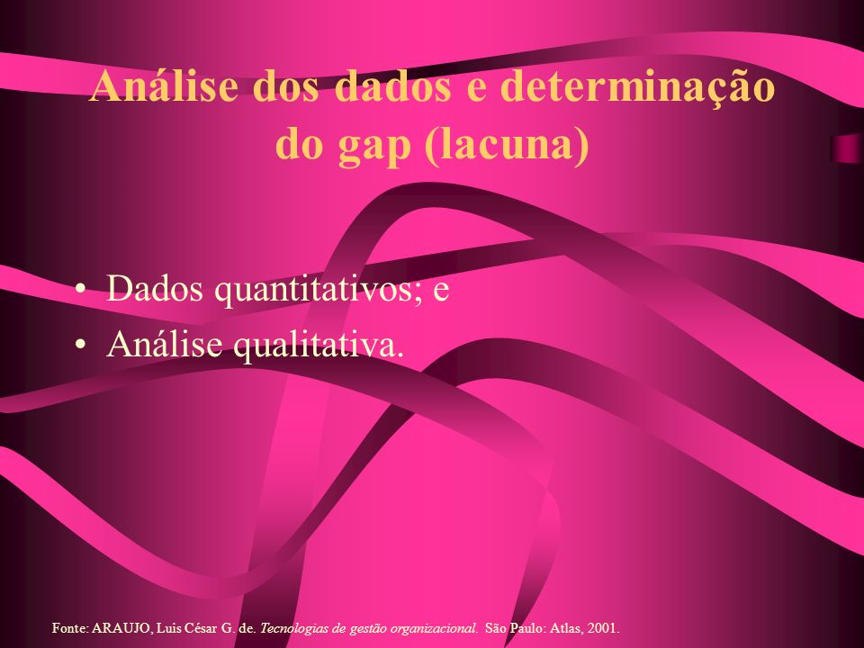Análise dos dados e determinação do gap (lacuna) Dados quantitativos; e Análise qualitativa. Fonte: ARAUJO, Luis César G. de. Tecnologias de gestão or