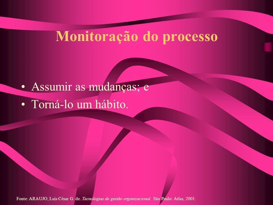 Monitoração do processo Assumir as mudanças; e Torná-lo um hábito. Fonte: ARAUJO, Luis César G. de. Tecnologias de gestão organizacional. São Paulo: A