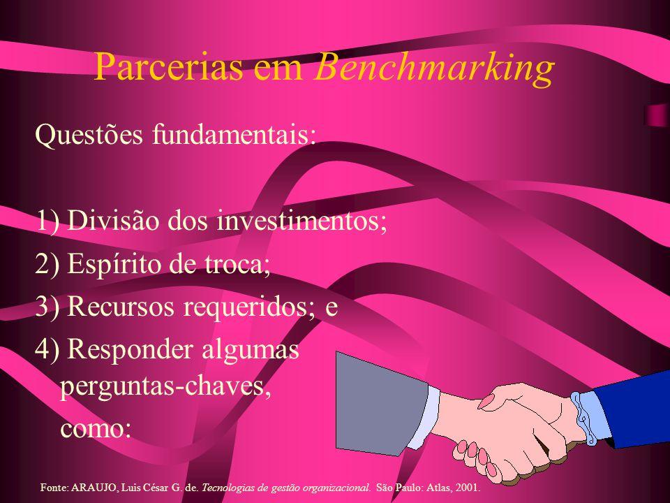 Parcerias em Benchmarking Questões fundamentais: 1) Divisão dos investimentos; 2) Espírito de troca; 3) Recursos requeridos; e 4) Responder algumas pe