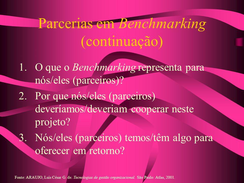 Parcerias em Benchmarking (continuação) 1.O que o Benchmarking representa para nós/eles (parceiros)? 2.Por que nós/eles (parceiros) deveríamos/deveria