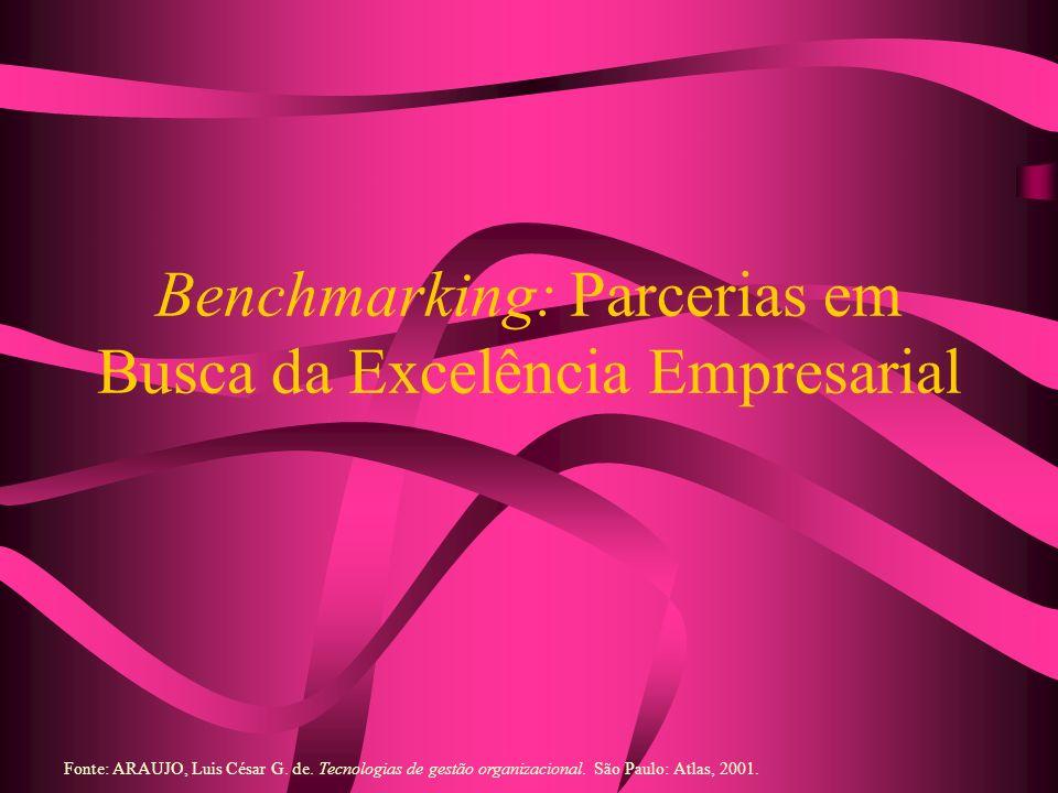 Benchmarking: Parcerias em Busca da Excelência Empresarial Fonte: ARAUJO, Luis César G. de. Tecnologias de gestão organizacional. São Paulo: Atlas, 20