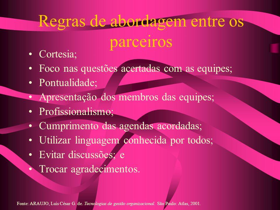 Regras de abordagem entre os parceiros Cortesia; Foco nas questões acertadas com as equipes; Pontualidade; Apresentação dos membros das equipes; Profi