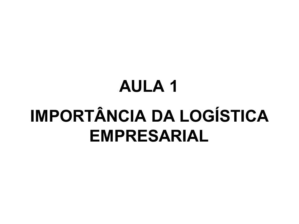 Fatores de Negócios Controláveis produto preço produção local Não Controláveis social legal político macro econômico tecnológico competitivo ecológico TENDÊNCIAS GLOBAIS DE LOGÍSTICA