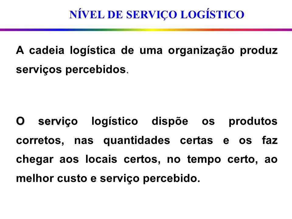 O que é ?. A cadeia logística de uma organização produz serviços percebidos. O servi O serviço logístico dispõe os produtos corretos, nas quantidades