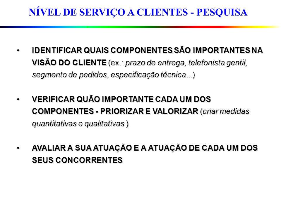 IDENTIFICAR QUAIS COMPONENTES SÃO IMPORTANTES NA VISÃO DO CLIENTE (ex.: prazo de entrega, telefonista gentil, segmento de pedidos, especificação técni