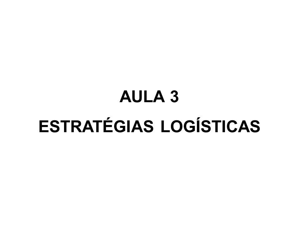 AULA 3 ESTRATÉGIAS LOGÍSTICAS