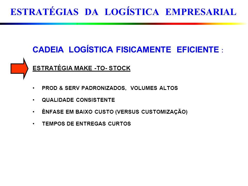 CADEIA LOGÍSTICA FISICAMENTE EFICIENTE : ESTRATÉGIA MAKE -TO- STOCK PROD & SERV PADRONIZADOS, VOLUMES ALTOS QUALIDADE CONSISTENTE ÊNFASE EM BAIXO CUST