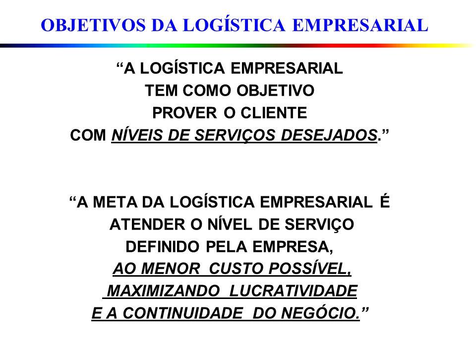 PARCERIA & ALIANÇA ESTRATÉGICA Parceria Uma empresa detentora de uma marca, reúne um grupo de empresas com várias competências para colocar um produto/serviço no mercado.