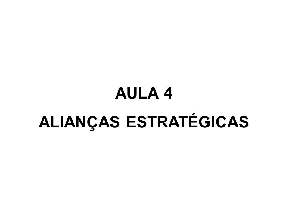 AULA 4 ALIANÇAS ESTRATÉGICAS