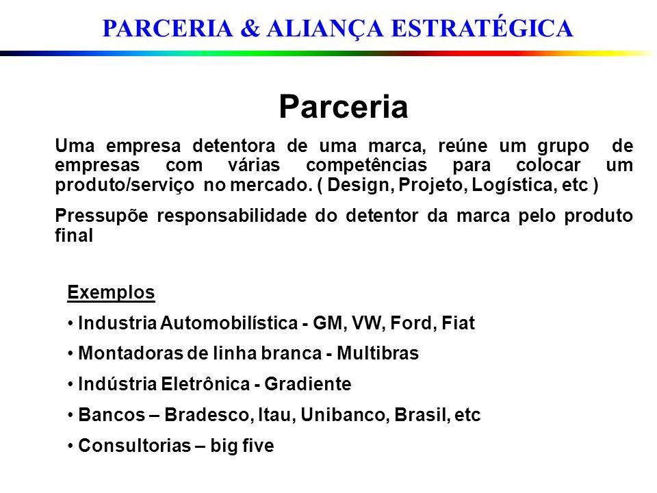 PARCERIA & ALIANÇA ESTRATÉGICA Parceria Uma empresa detentora de uma marca, reúne um grupo de empresas com várias competências para colocar um produto