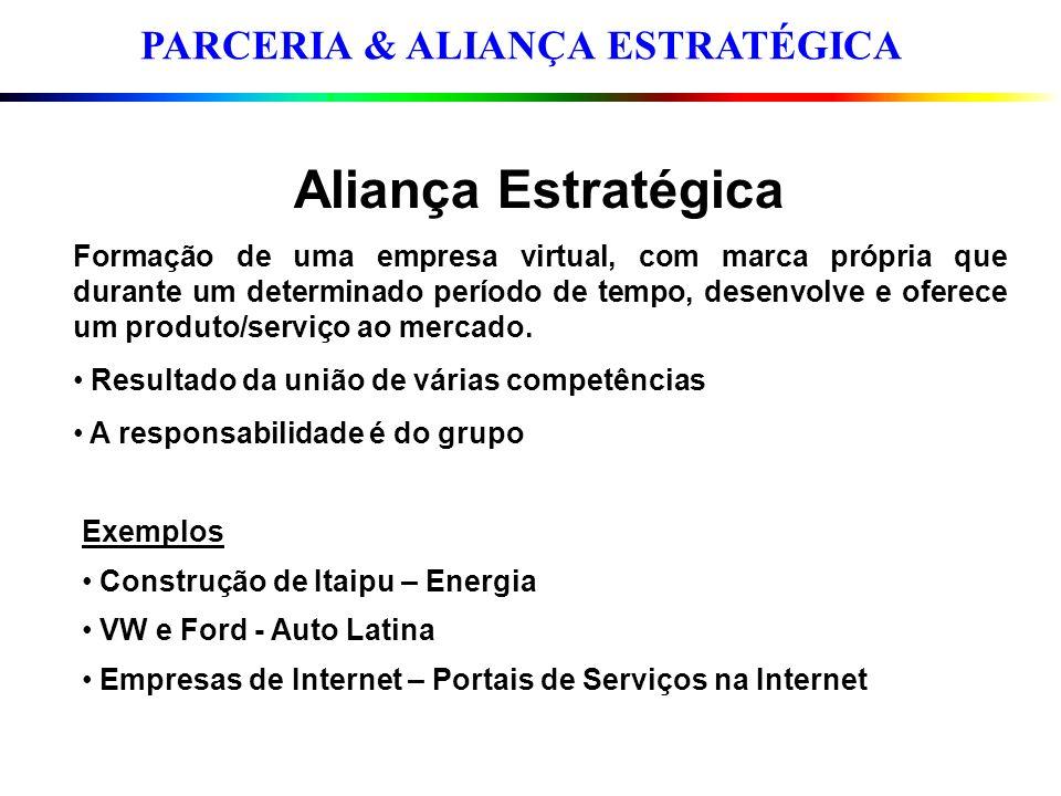 PARCERIA & ALIANÇA ESTRATÉGICA Aliança Estratégica Formação de uma empresa virtual, com marca própria que durante um determinado período de tempo, des