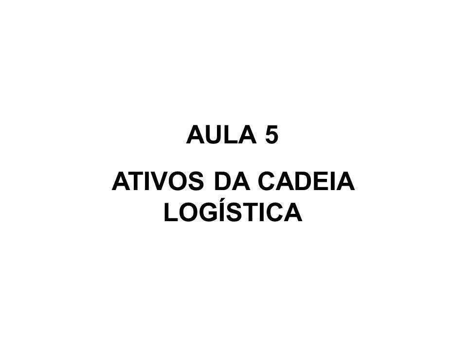 AULA 5 ATIVOS DA CADEIA LOGÍSTICA