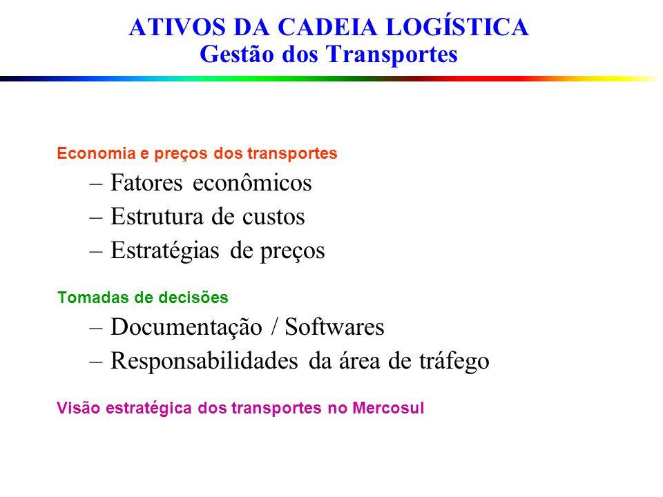Economia e preços dos transportes –Fatores econômicos –Estrutura de custos –Estratégias de preços Tomadas de decisões –Documentação / Softwares –Respo