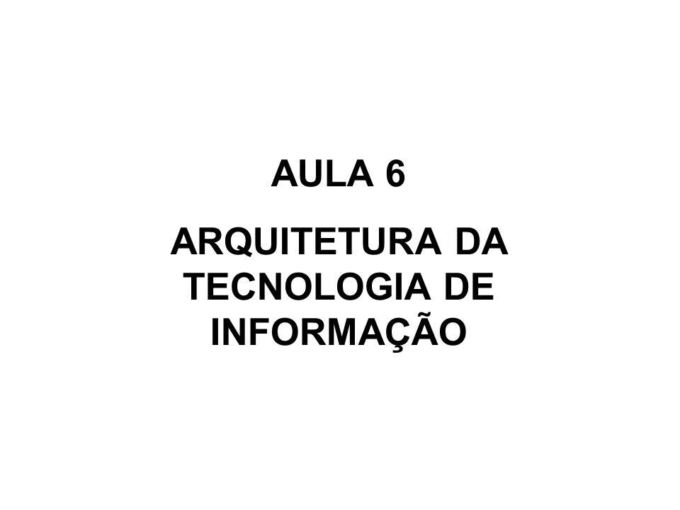 AULA 6 ARQUITETURA DA TECNOLOGIA DE INFORMAÇÃO