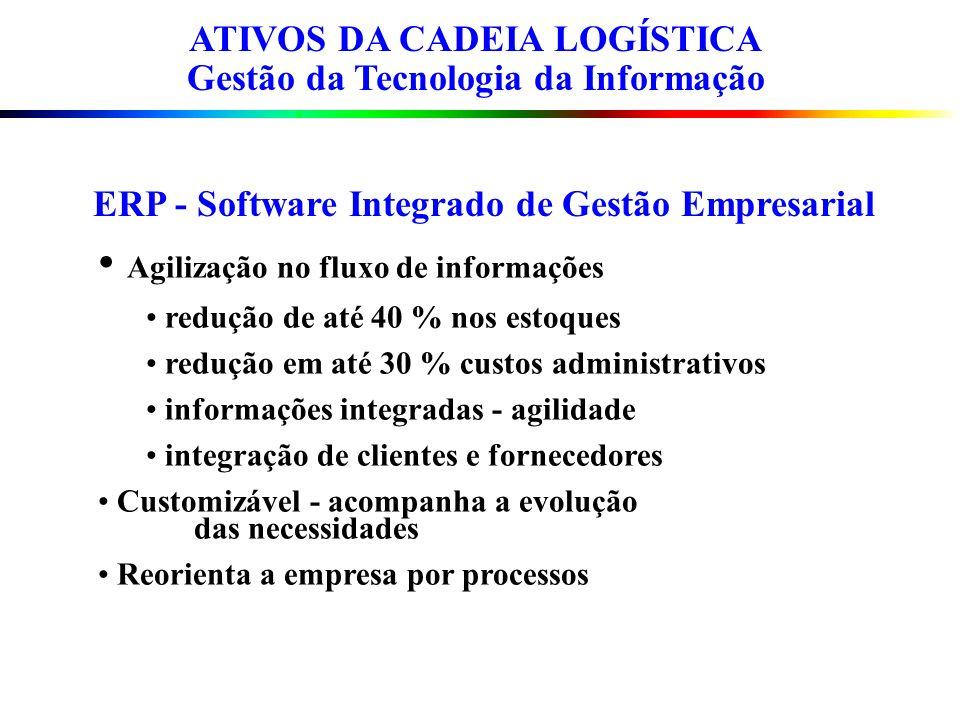ERP - Software Integrado de Gestão Empresarial Agilização no fluxo de informações redução de até 40 % nos estoques redução em até 30 % custos administ