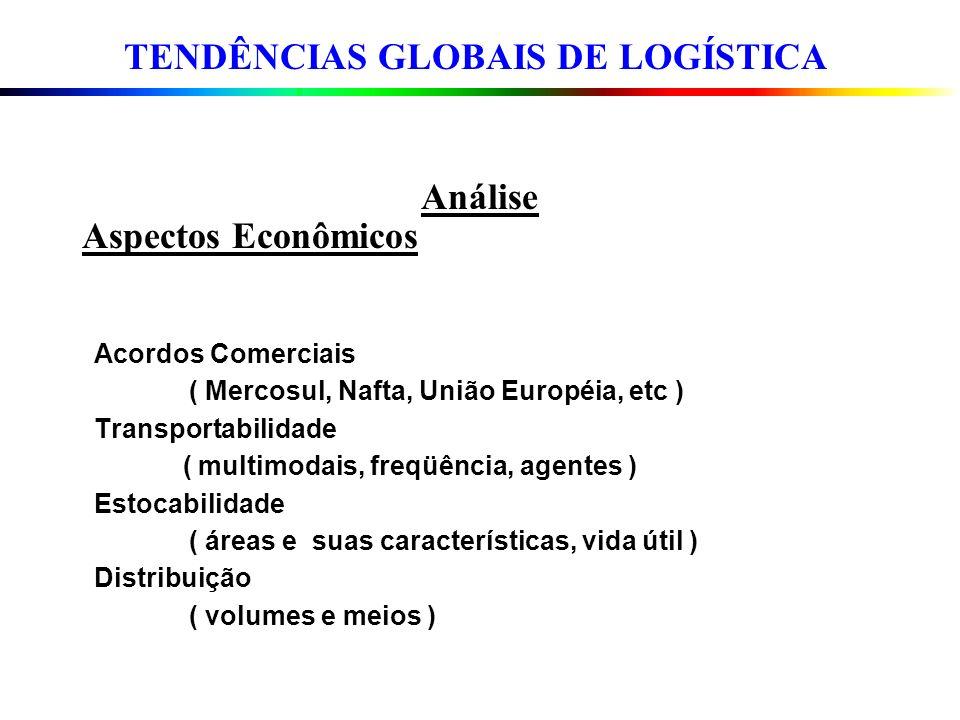 Análise Aspectos Econômicos Acordos Comerciais ( Mercosul, Nafta, União Européia, etc ) Transportabilidade ( multimodais, freqüência, agentes ) Estoca