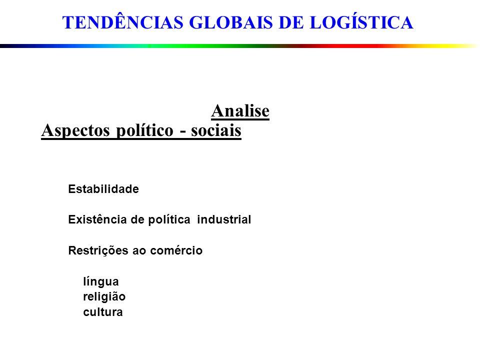 Analise Aspectos político - sociais Estabilidade Existência de política industrial Restrições ao comércio língua religião cultura TENDÊNCIAS GLOBAIS D