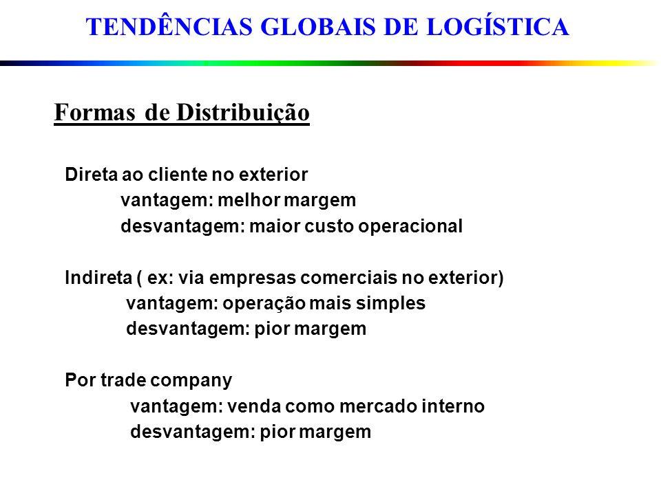 Formas de Distribuição Direta ao cliente no exterior vantagem: melhor margem desvantagem: maior custo operacional Indireta ( ex: via empresas comercia