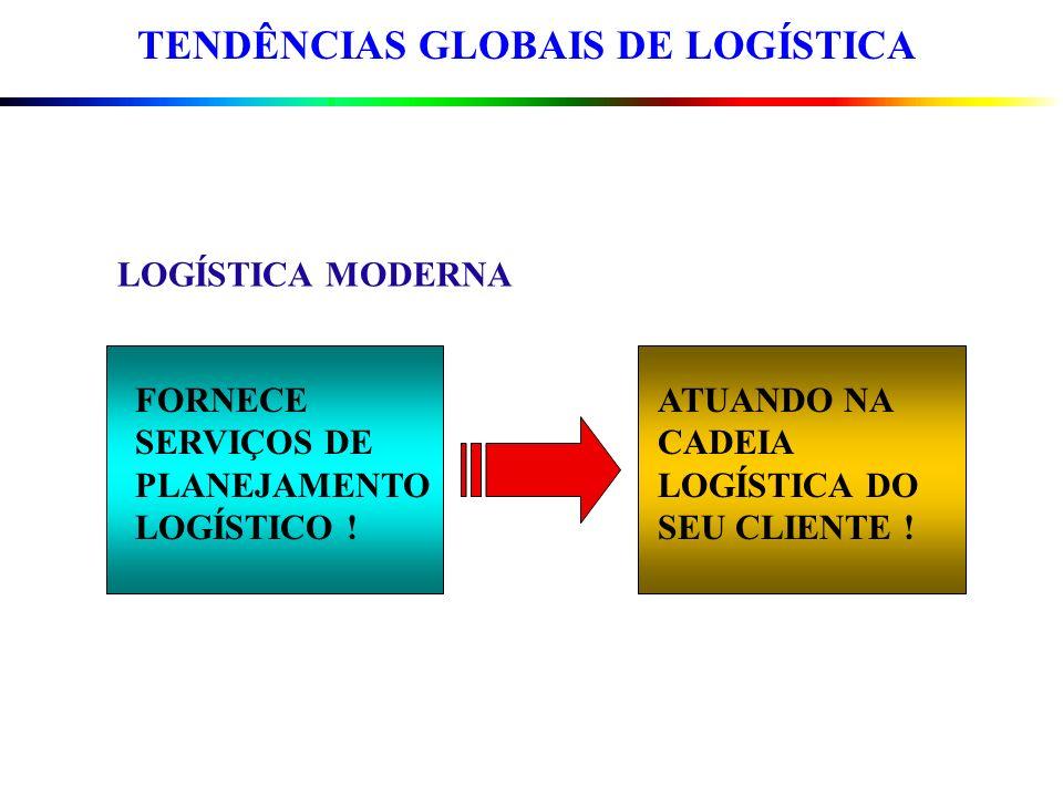 LOGÍSTICA MODERNA FORNECE SERVIÇOS DE PLANEJAMENTO LOGÍSTICO ! ATUANDO NA CADEIA LOGÍSTICA DO SEU CLIENTE ! TENDÊNCIAS GLOBAIS DE LOGÍSTICA