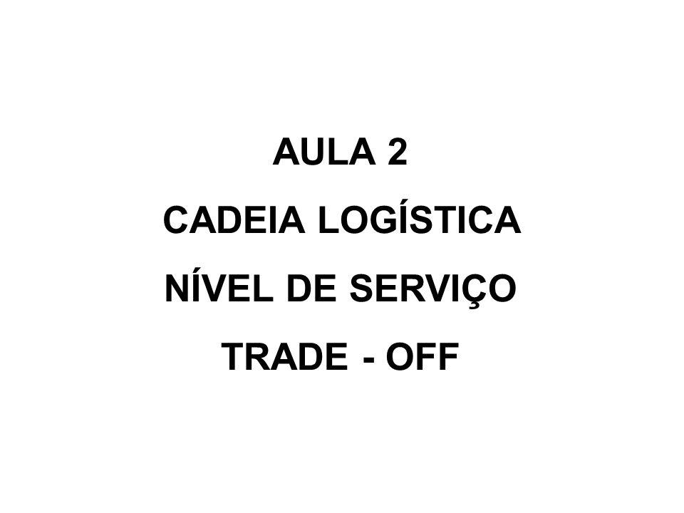 AULA 2 CADEIA LOGÍSTICA NÍVEL DE SERVIÇO TRADE - OFF