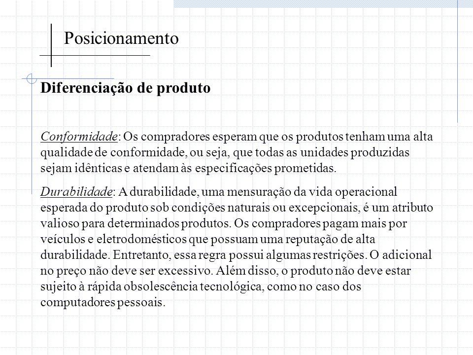 Posicionamento Diferenciação de produto Conformidade: Os compradores esperam que os produtos tenham uma alta qualidade de conformidade, ou seja, que t