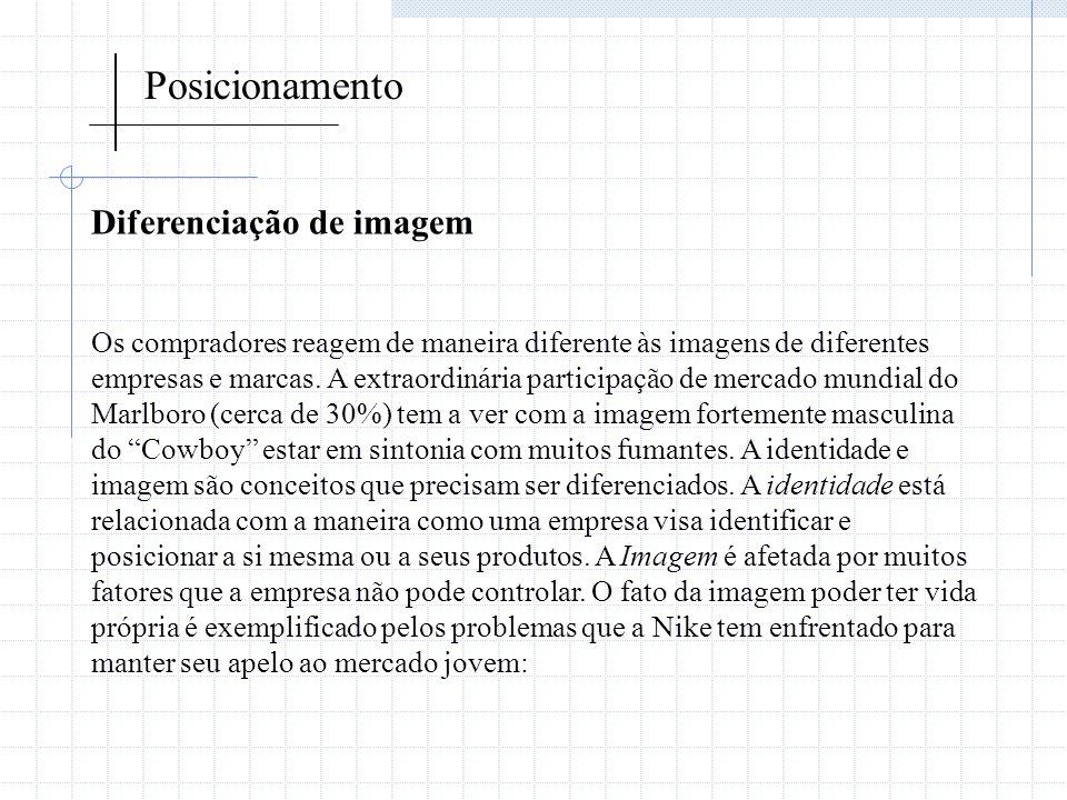 Posicionamento Diferenciação de imagem Os compradores reagem de maneira diferente às imagens de diferentes empresas e marcas. A extraordinária partici