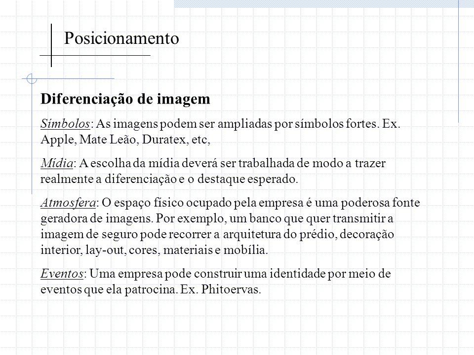 Posicionamento Diferenciação de imagem Símbolos: As imagens podem ser ampliadas por símbolos fortes. Ex. Apple, Mate Leão, Duratex, etc, Mídia: A esco