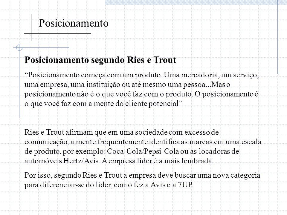 Posicionamento Posicionamento segundo Ries e Trout Posicionamento começa com um produto. Uma mercadoria, um serviço, uma empresa, uma instituição ou a