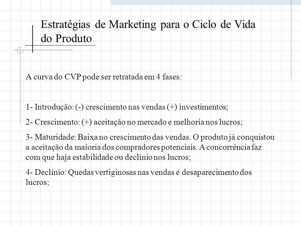 Estratégias de Marketing para o Ciclo de Vida do Produto A curva do CVP pode ser retratada em 4 fases: 1- Introdução: (-) crescimento nas vendas (+) i