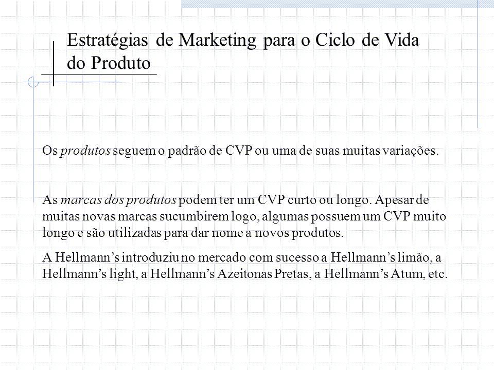 Estratégias de Marketing para o Ciclo de Vida do Produto Os produtos seguem o padrão de CVP ou uma de suas muitas variações. As marcas dos produtos po